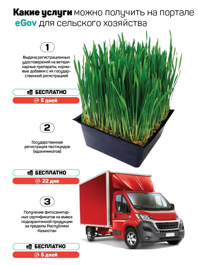 Услуги eGov для сельского хозяйства