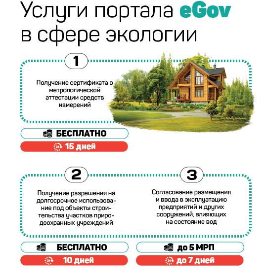 Услуги портала eGov всфере экологии