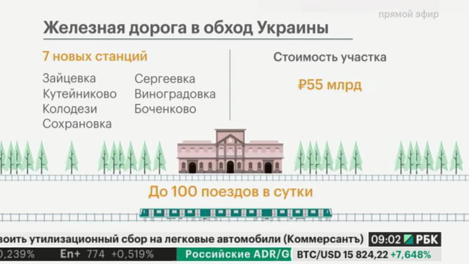 Украина допустила прекращение железнодорожного сообщения с Россией