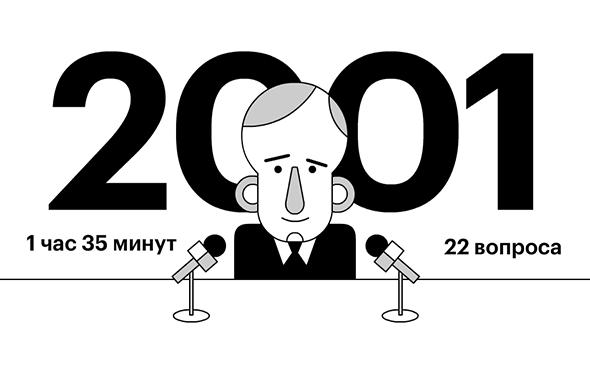 Большая пресс-конференция Владимира Путина. Онлайн-трансляция